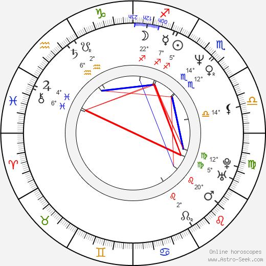 Jon Stewart birth chart, biography, wikipedia 2020, 2021