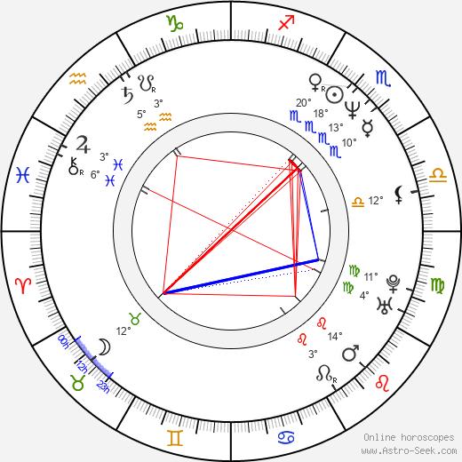Birth Chart Of Judi Trott Astrology Horoscope