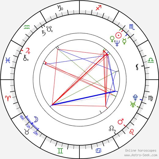 Judi Trott birth chart, Judi Trott astro natal horoscope, astrology