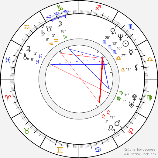 Kim Evenson birth chart, biography, wikipedia 2018, 2019
