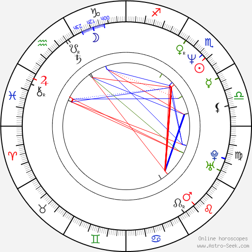Kim Evenson astro natal birth chart, Kim Evenson horoscope, astrology