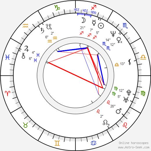 Marco Ricca birth chart, biography, wikipedia 2018, 2019