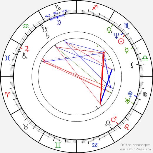 Maris Pfeiffer tema natale, oroscopo, Maris Pfeiffer oroscopi gratuiti, astrologia