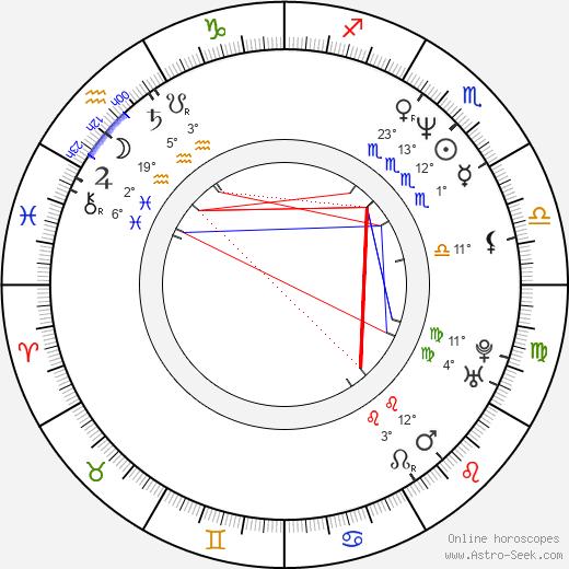 Michael Gaston birth chart, biography, wikipedia 2020, 2021