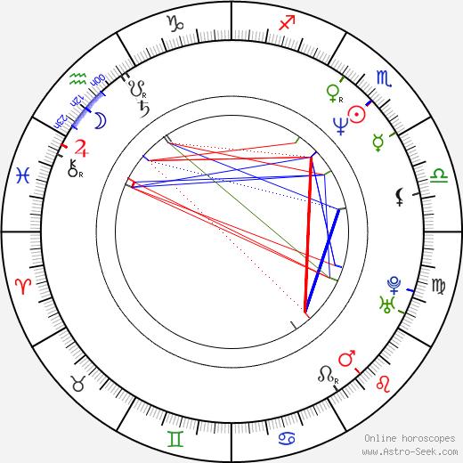 Michael Gaston birth chart, Michael Gaston astro natal horoscope, astrology