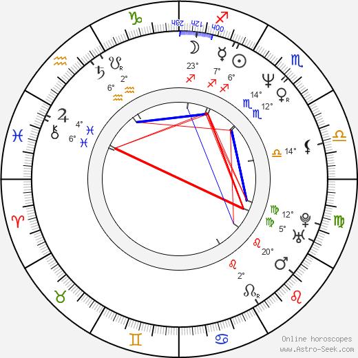 Paul Dinello birth chart, biography, wikipedia 2020, 2021
