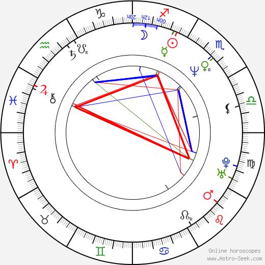 Paul Dinello birth chart, Paul Dinello astro natal horoscope, astrology