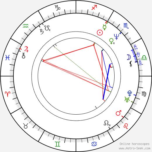 Paul Jacobson astro natal birth chart, Paul Jacobson horoscope, astrology