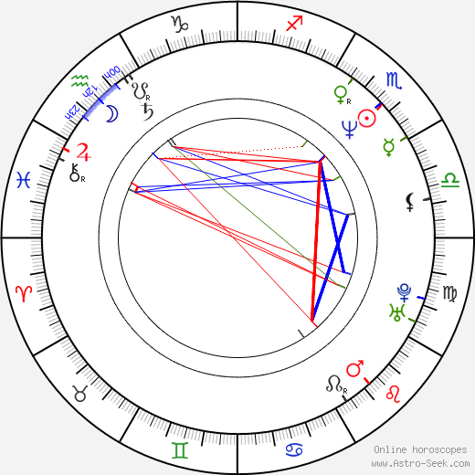 Per Graffman astro natal birth chart, Per Graffman horoscope, astrology