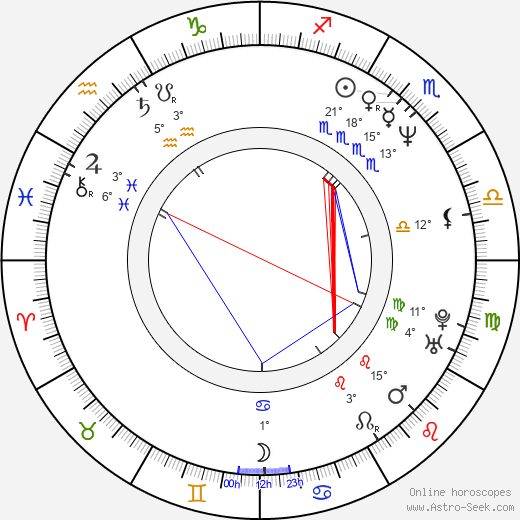 Peter Bratt birth chart, biography, wikipedia 2019, 2020