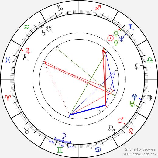 Steve Altes tema natale, oroscopo, Steve Altes oroscopi gratuiti, astrologia