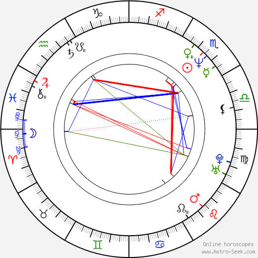 Tamara Landry birth chart, Tamara Landry astro natal horoscope, astrology