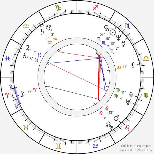 Teryl Rothery birth chart, biography, wikipedia 2018, 2019