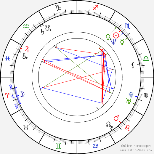 Teryl Rothery tema natale, oroscopo, Teryl Rothery oroscopi gratuiti, astrologia