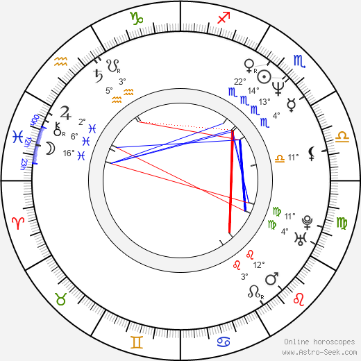 Tracie Savage birth chart, biography, wikipedia 2018, 2019