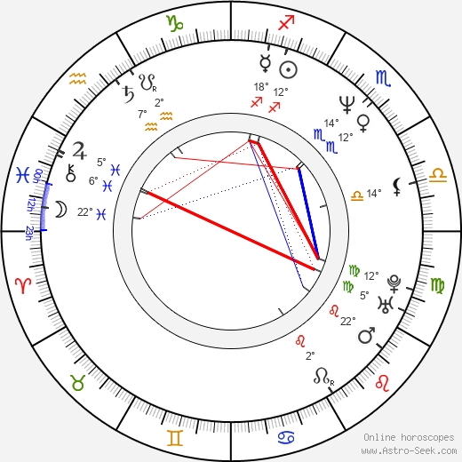 Antonín Kasper birth chart, biography, wikipedia 2017, 2018