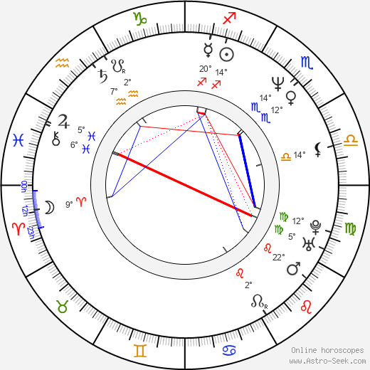 Antonio Calloni birth chart, biography, wikipedia 2018, 2019