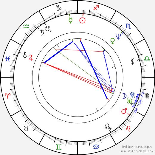 Ari Folman tema natale, oroscopo, Ari Folman oroscopi gratuiti, astrologia