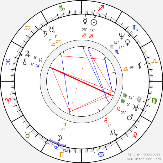 Charles Matthau birth chart, biography, wikipedia 2018, 2019