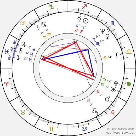 Christopher Caso birth chart, biography, wikipedia 2020, 2021