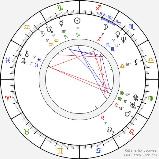 Darren Wharton birth chart, biography, wikipedia 2020, 2021