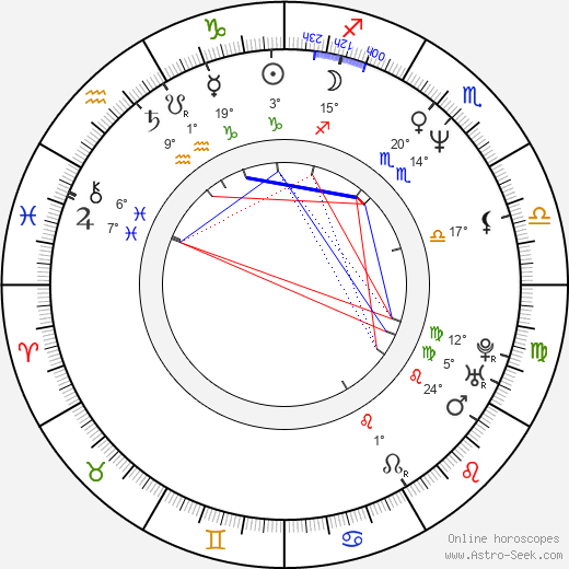 Dean Cameron birth chart, biography, wikipedia 2019, 2020