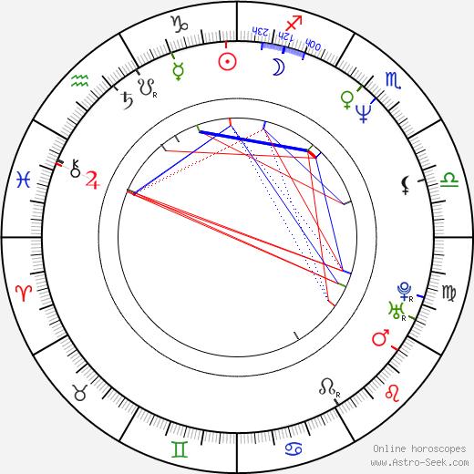 Dean Cameron astro natal birth chart, Dean Cameron horoscope, astrology