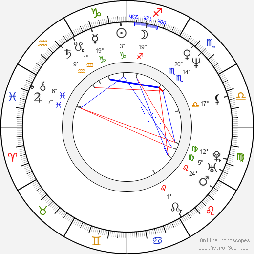 Dean Howell birth chart, biography, wikipedia 2020, 2021