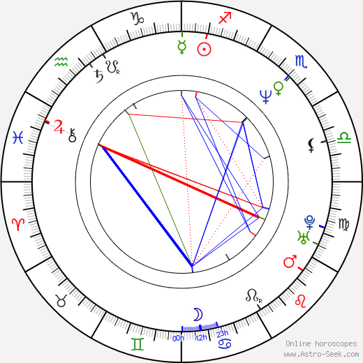 Delaney Williams astro natal birth chart, Delaney Williams horoscope, astrology