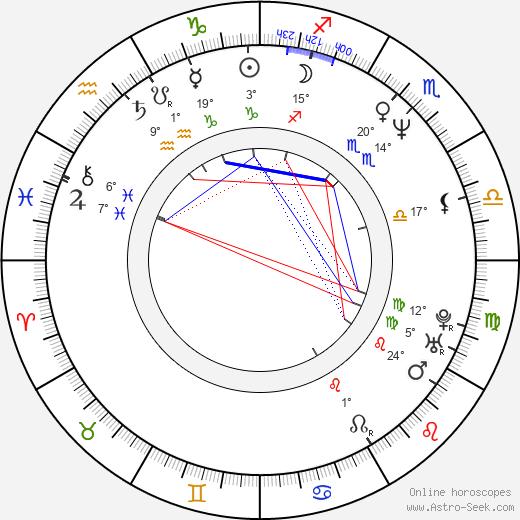 Francis Dunnery birth chart, biography, wikipedia 2019, 2020