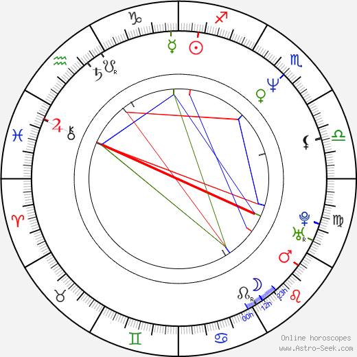 Ginger Lynn Allen birth chart, Ginger Lynn Allen astro natal horoscope, astrology