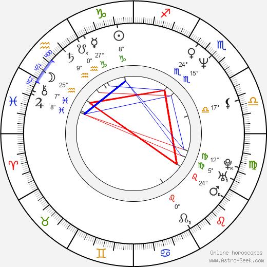 Henry Cho birth chart, biography, wikipedia 2019, 2020