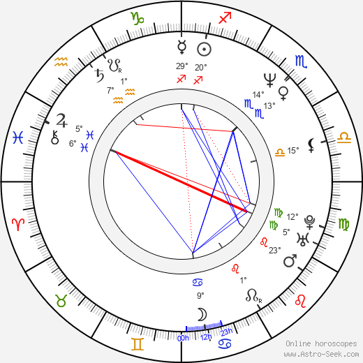 Holly Gagnier birth chart, biography, wikipedia 2019, 2020