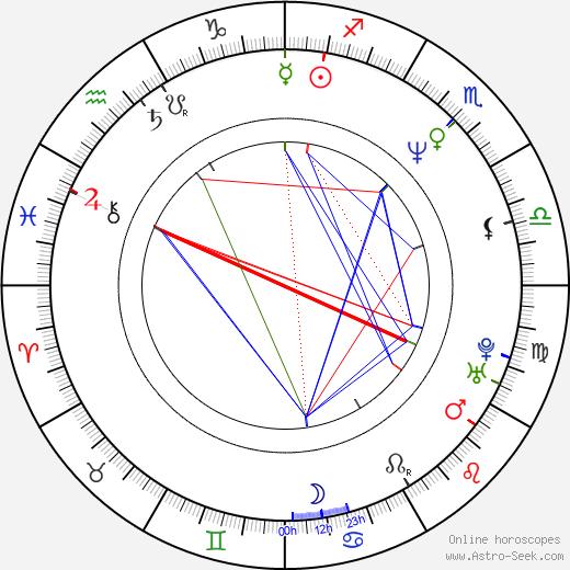 Holly Gagnier astro natal birth chart, Holly Gagnier horoscope, astrology
