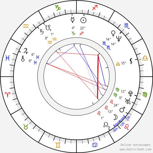 Ingo Schulze birth chart, biography, wikipedia 2020, 2021
