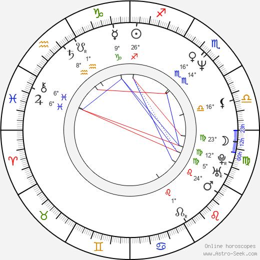 James Sie birth chart, biography, wikipedia 2020, 2021