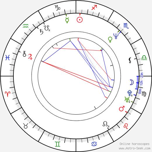 James Sie birth chart, James Sie astro natal horoscope, astrology