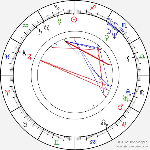 Je-kyu Kang день рождения гороскоп, Je-kyu Kang Натальная карта онлайн