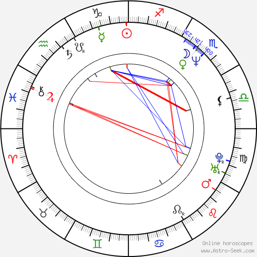 Jennifer Van Dyck tema natale, oroscopo, Jennifer Van Dyck oroscopi gratuiti, astrologia