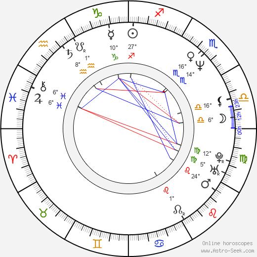 Jill Talley birth chart, biography, wikipedia 2020, 2021