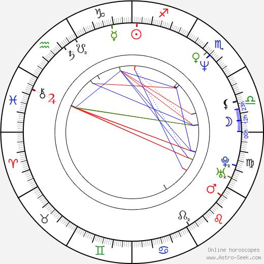 Jill Talley birth chart, Jill Talley astro natal horoscope, astrology