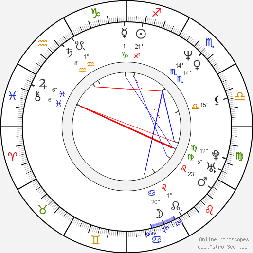 Jim Fall birth chart, biography, wikipedia 2018, 2019