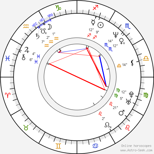 Joe Quesada birth chart, biography, wikipedia 2019, 2020