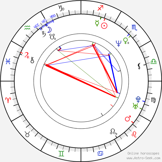 Joe Quesada astro natal birth chart, Joe Quesada horoscope, astrology