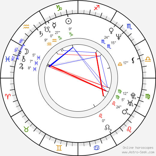 Katy Karrenbauer birth chart, biography, wikipedia 2019, 2020