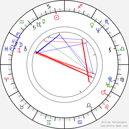 Katy Karrenbauer astro natal birth chart, Katy Karrenbauer horoscope, astrology