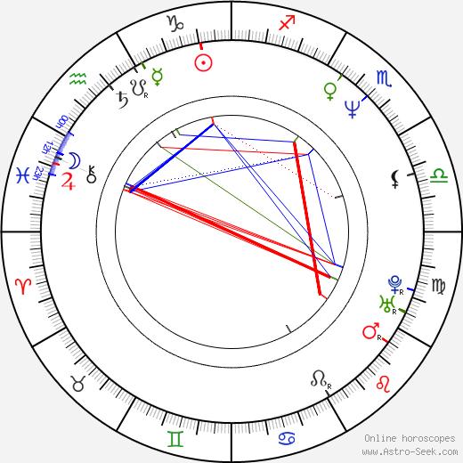 Katy Karrenbauer день рождения гороскоп, Katy Karrenbauer Натальная карта онлайн