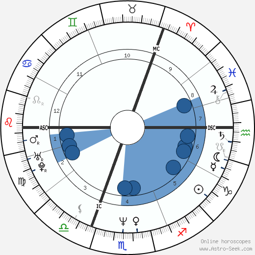 Kaye Adams wikipedia, horoscope, astrology, instagram