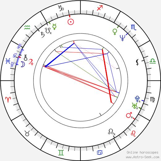 Lance Reddick astro natal birth chart, Lance Reddick horoscope, astrology