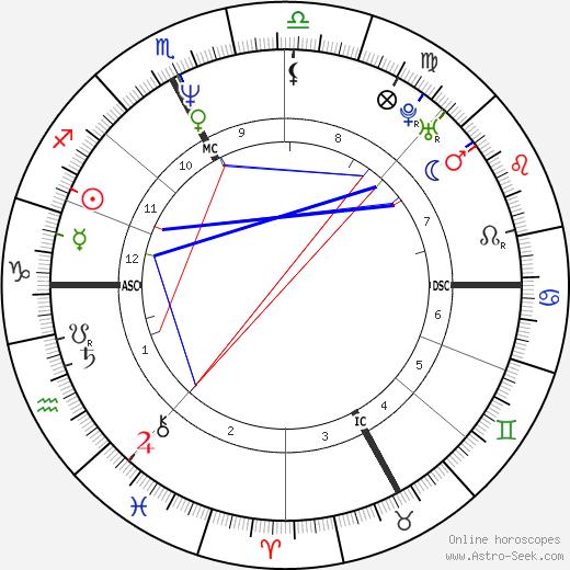 Liane Foly tema natale, oroscopo, Liane Foly oroscopi gratuiti, astrologia